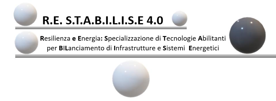 restabilise 4.0